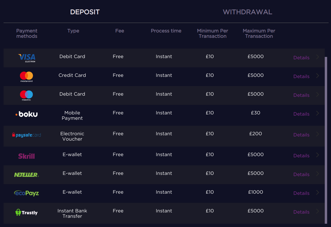 Genesis Casino Deposit Methods