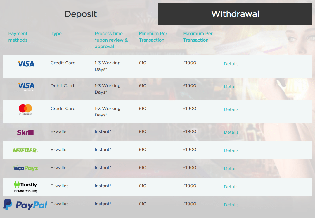 Casino Cruise Withdrawal Methods