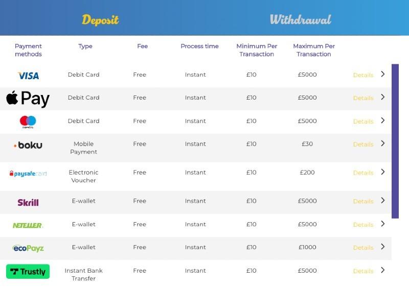 Screenshot of Casino Joy payment methods