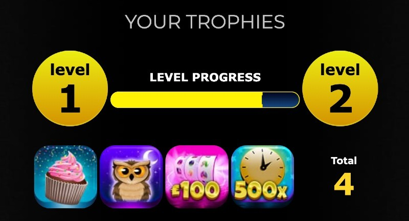Trophies and level progress preview